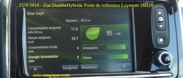 213,7 kilomètres avec 89% de batterie. Record-Zoe-conso-a-Leyment